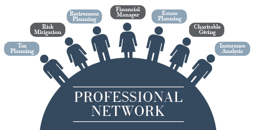Lefavi Wealth Management Professional Network